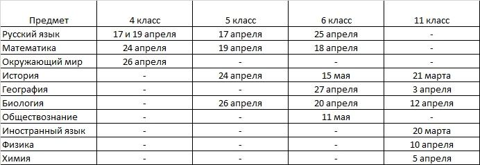 впр-расписание-2018 год