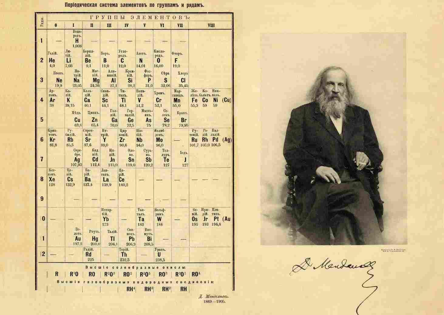v-mire-startoval-mezhdunarodnyj-god-periodicheskoj-tablitsy-himicheskih-elementov