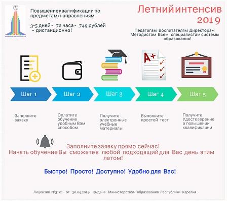 https://gazeta-pedagogov.ru/letnij-intensiv-…yom-universitete/